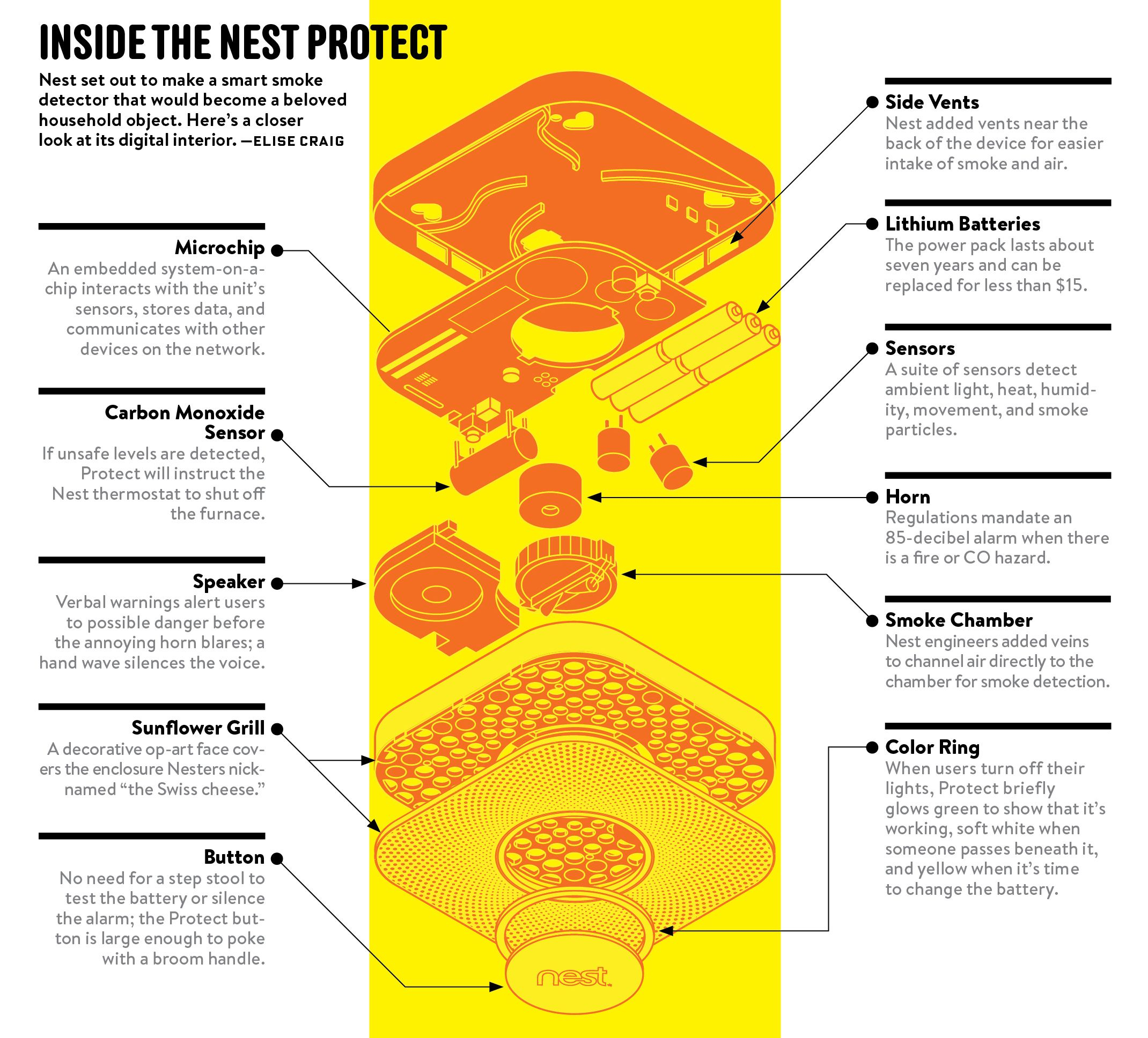 Nest Gives The Lowly Smoke Detector A Brain — And A Voice - Nest Smoke Detector Wiring Diagram