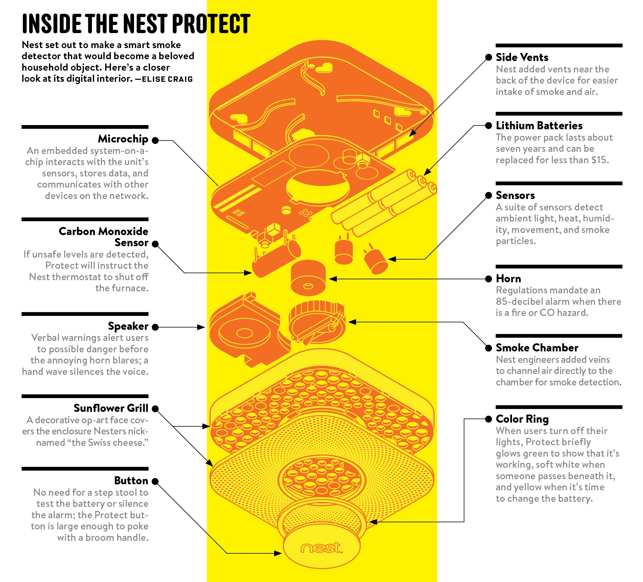 Nest Gives The Lowly Smoke Detector A Brain — And A Voice | Wired - Nest Wired Smoke Alarm Wiring Diagram
