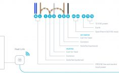 Nest Boiler Wiring Diagram