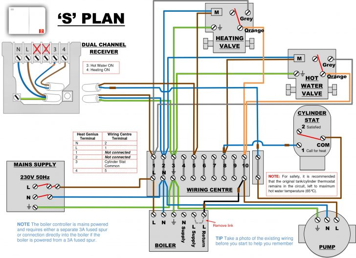 Wiring Diagram For Nest Thermostat With Heat Pump And Gas Auxilary Heat