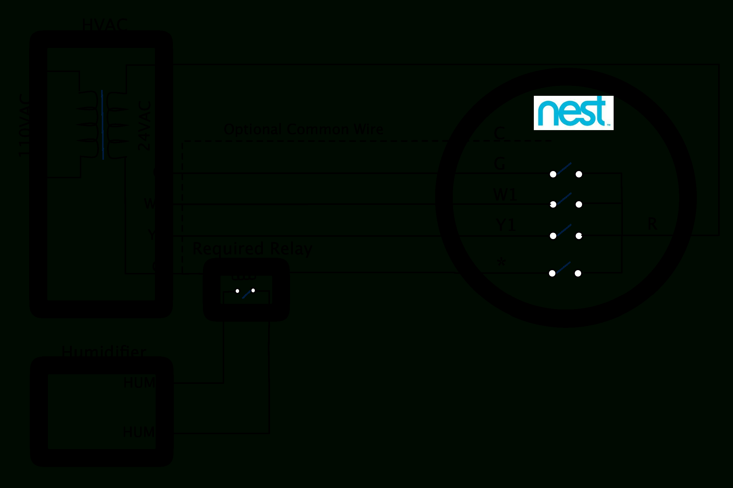 Nest Learning Thermostat Advanced Installation And Setup Help For - Wiring Diagram For Nest Thermostat With Humidifier