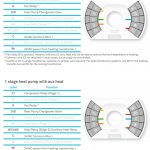Nest Learning Thermostat Pro Installation & Configuration Guide   Pdf   Nest 3 Wiring Diagram Heat Pump With Emergency Heat