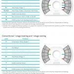 Nest Learning Thermostat Pro Installation & Configuration Guide   Pdf   Nest Second Generation Multistage Wiring Diagram
