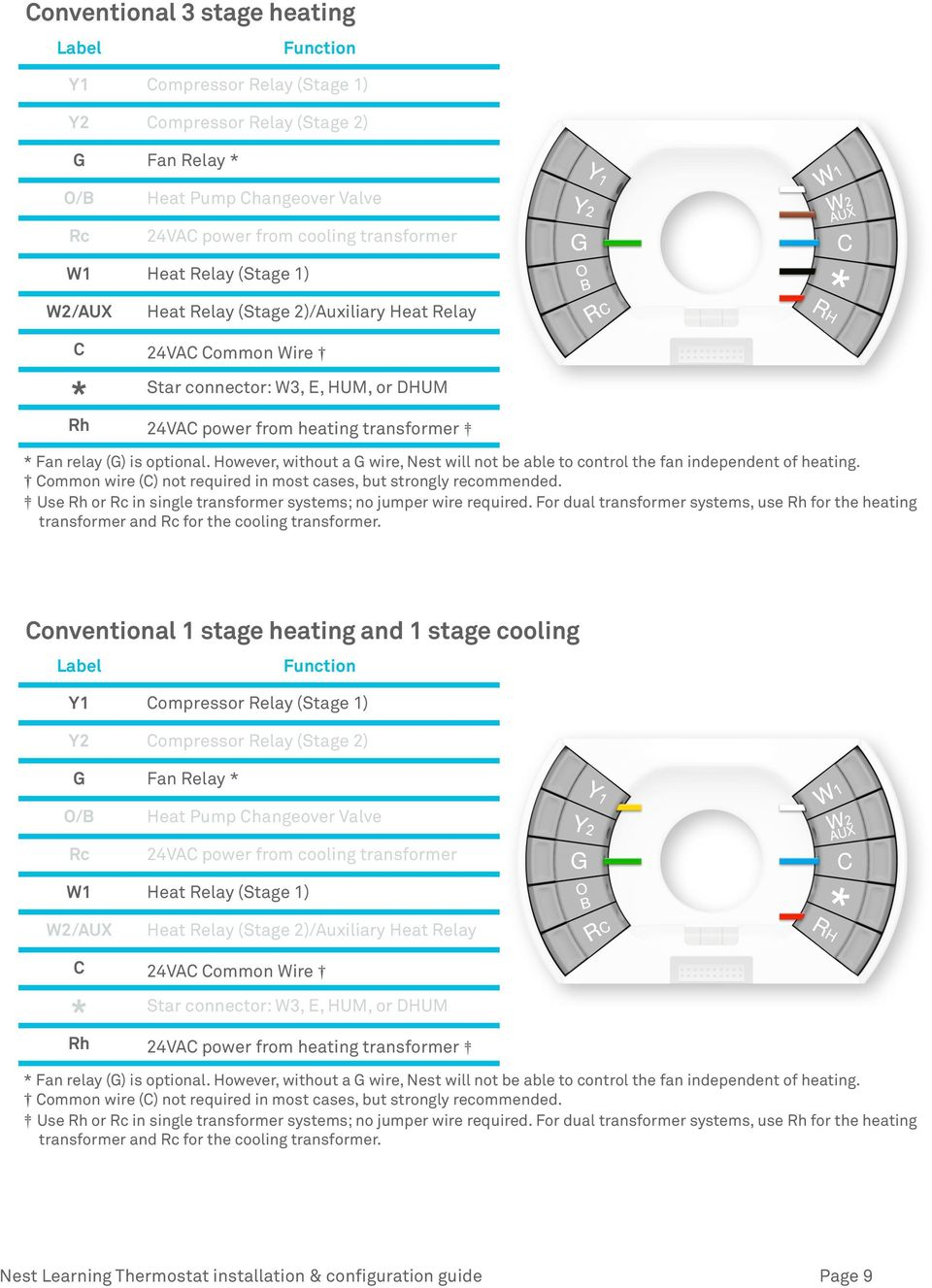 Nest Learning Thermostat Pro Installation & Configuration Guide - Pdf - Nest Wiring Diagram C