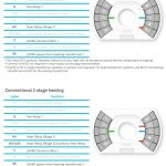 Nest Learning Thermostat Pro Installation & Configuration Guide   Pdf   Nest Wiring Diagram For Two Stage Fan