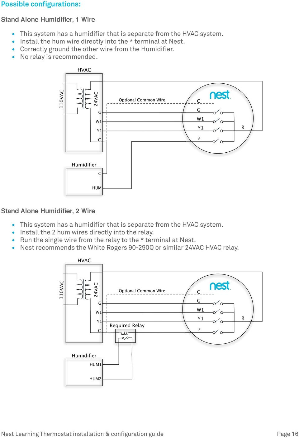 Nest Learning Thermostat Pro Installation & Configuration Guide - Pdf - Nest Wiring Diagram Humidifier