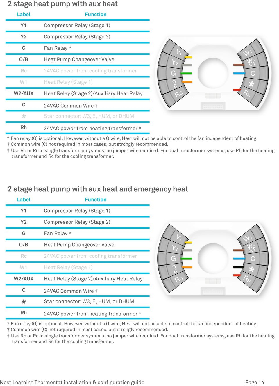 Nest Learning Thermostat Pro Installation & Configuration Guide - Pdf - Nest Wiring Diagram Rc Or Rh