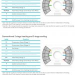 Nest Learning Thermostat Pro Installation & Configuration Guide   Pdf   Nest Wiring Diagram Variable Speed