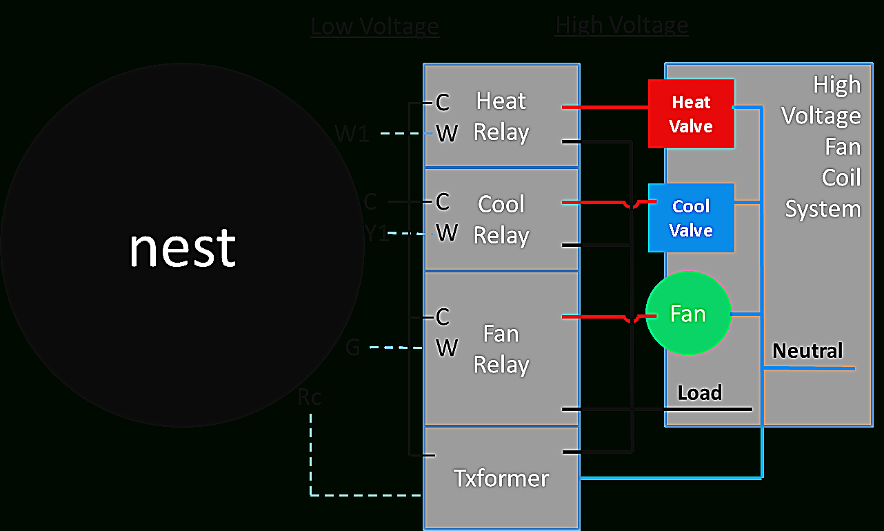 Nest Radiant Heat Wiring Diagram | Wiring Diagram - Nest Thermostat Wiring Diagram With Aube Transformer And Relay For Swamp Cooler