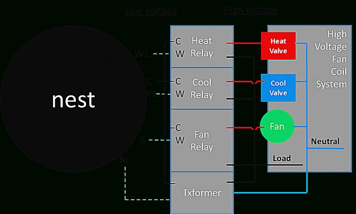 Nest Wiring Diagram Aux Heat