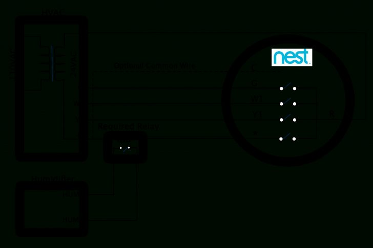 Nest Wiring Diagram Combi