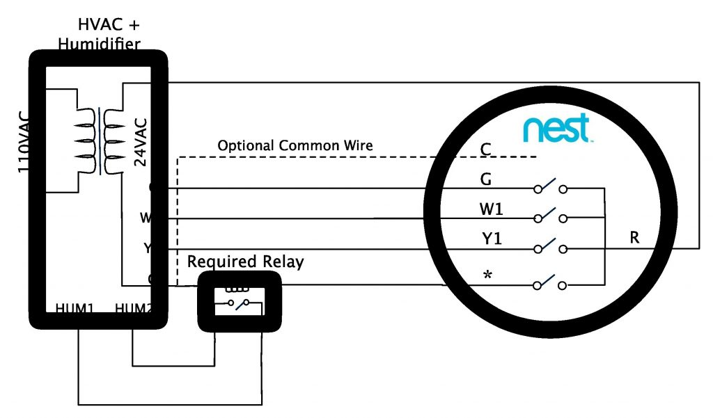 Nest Thermostat Humidifier Wiring Diagram For Gen With Or Diagra