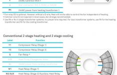 Nest Thermostat Installation Problems Wiring Diagram | Wiring Diagram – Nest Thermostat Wiring Diagram 2 Wire