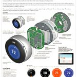 Nest Thermostat Wiring Diagram For Furnace And Air Conditioning   Nest Thermostat Internal Wiring Diagram