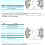 Nest Thermostat Wiring Diagram For Heat Pump | Wiring Diagram   4 Wire Nest Wiring Diagram