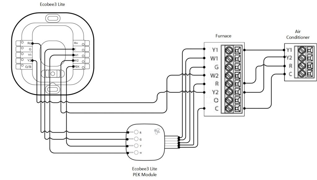 nest thermostat wiring diagram furnace
