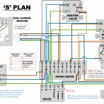 Nest Thermostat Wiring Diagram – New House Old Tech Replacing A   Nest Thermostat Wiring Diagram Heat Pump And Ac