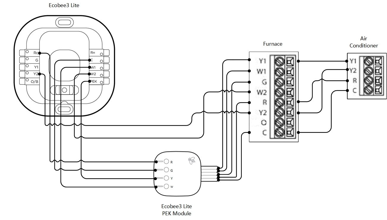 nest thermostats wiring diagram for standard