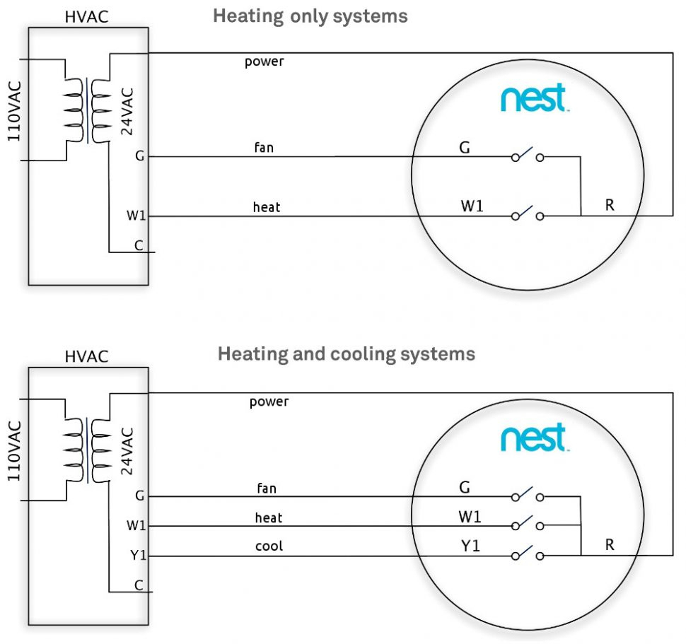 Nest Thermostats Wiring Diagram For Standard - Wiring Diagrams Click - Nest Wiring Diagram *