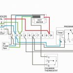 Nest Wireless Thermostat Wiring Diagram | Wiring Diagram   Nest Water Wiring Diagram