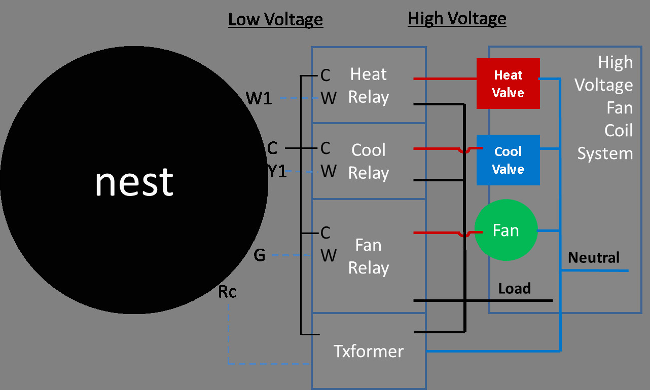 Nest Wiring Diagram For Heat Pump System | Wiring Library - Rheem To Nest Wiring Diagram