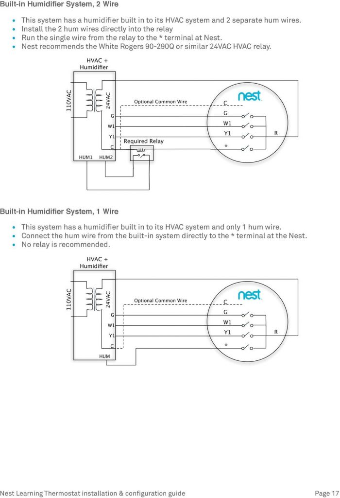 Nest Wiring Diagram S1 S2
