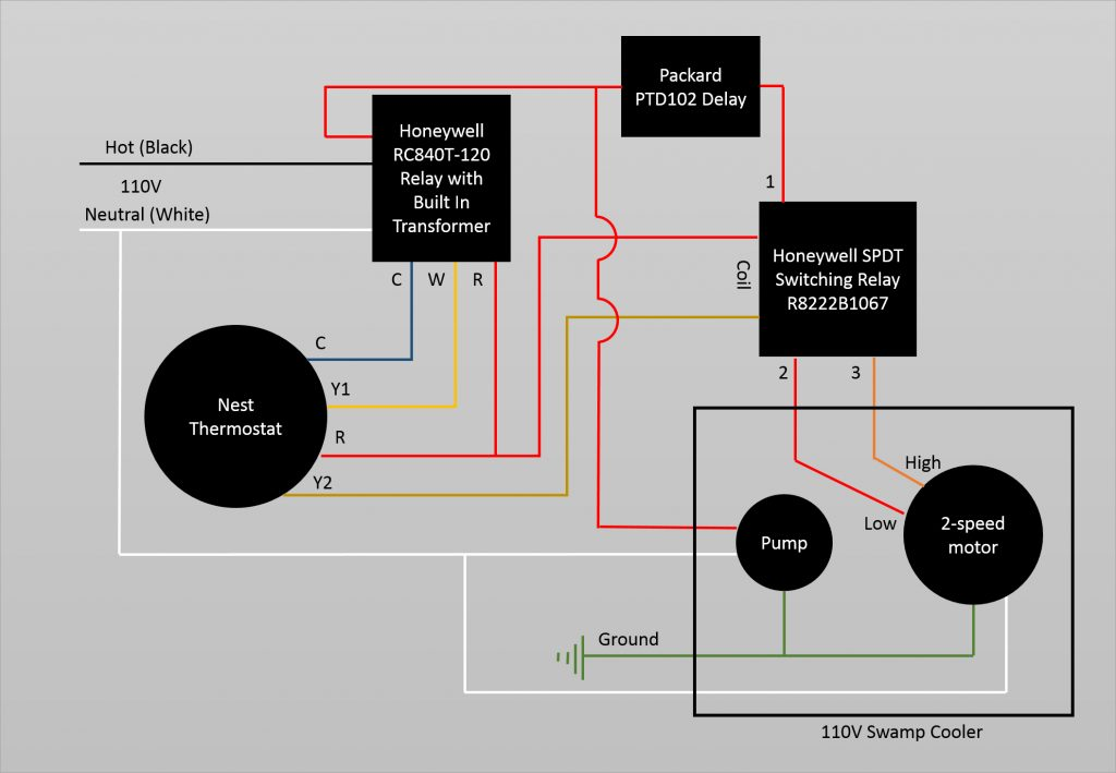 Admirable Nest Wiring Furnace Gas Wiring Diagram Tutorial Wiring Cloud Rectuggs Outletorg