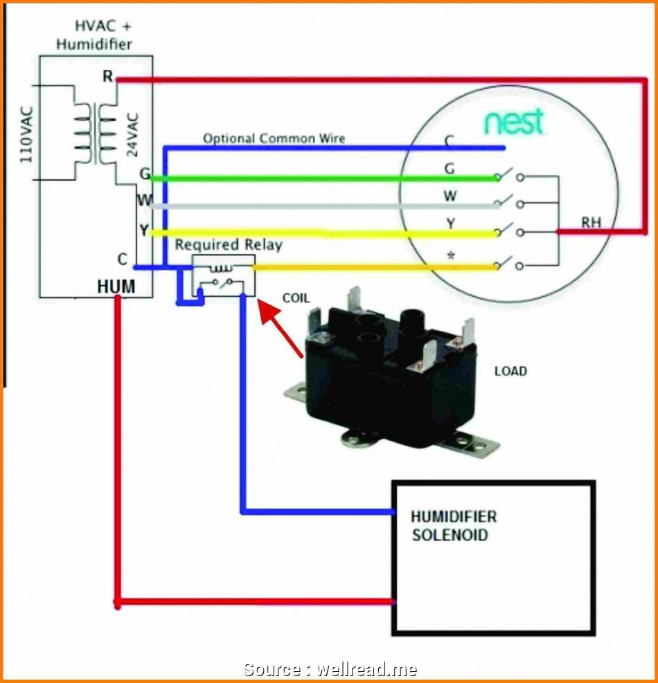 Nestj Hvac Thermostat Wiring Diagram - All Wiring Diagram - Nest Learning Thermostat Wiring Diagram