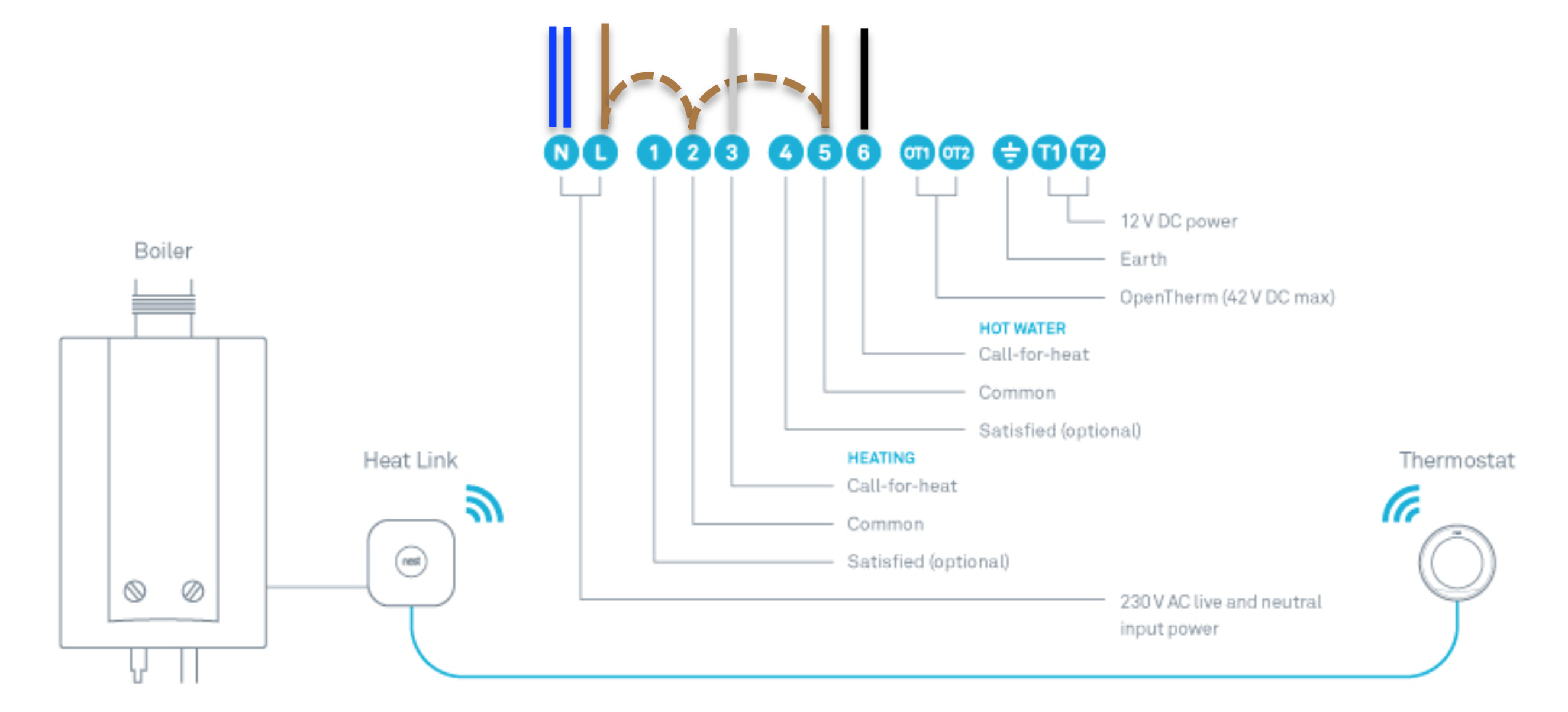 Surprising Wiring Diagram For Nest 2 Zone Nest Wiring Diagram Wiring Cloud Hisonuggs Outletorg