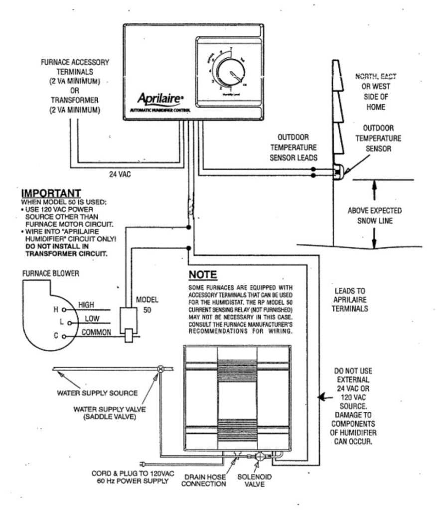Old Aprilaire Wiring - Data Wiring Diagram Today