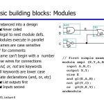 Overview Last Lecture Today K Maps Verilog Structural Constructs   Nest Wiring Diagram G1 G2 G3