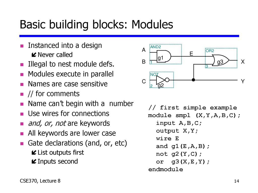 Overview Last Lecture Today K-Maps Verilog Structural Constructs - Nest Wiring Diagram G1 G2 G3