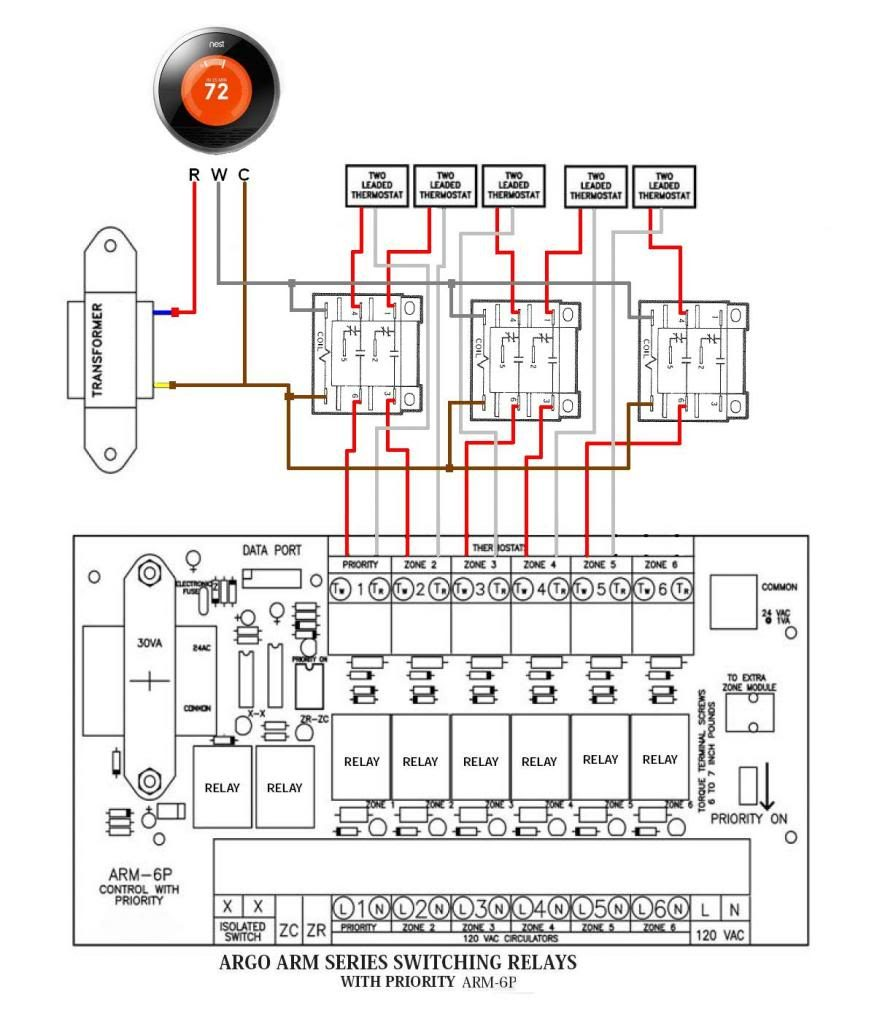 Q  Multiple Zones One Thermostat