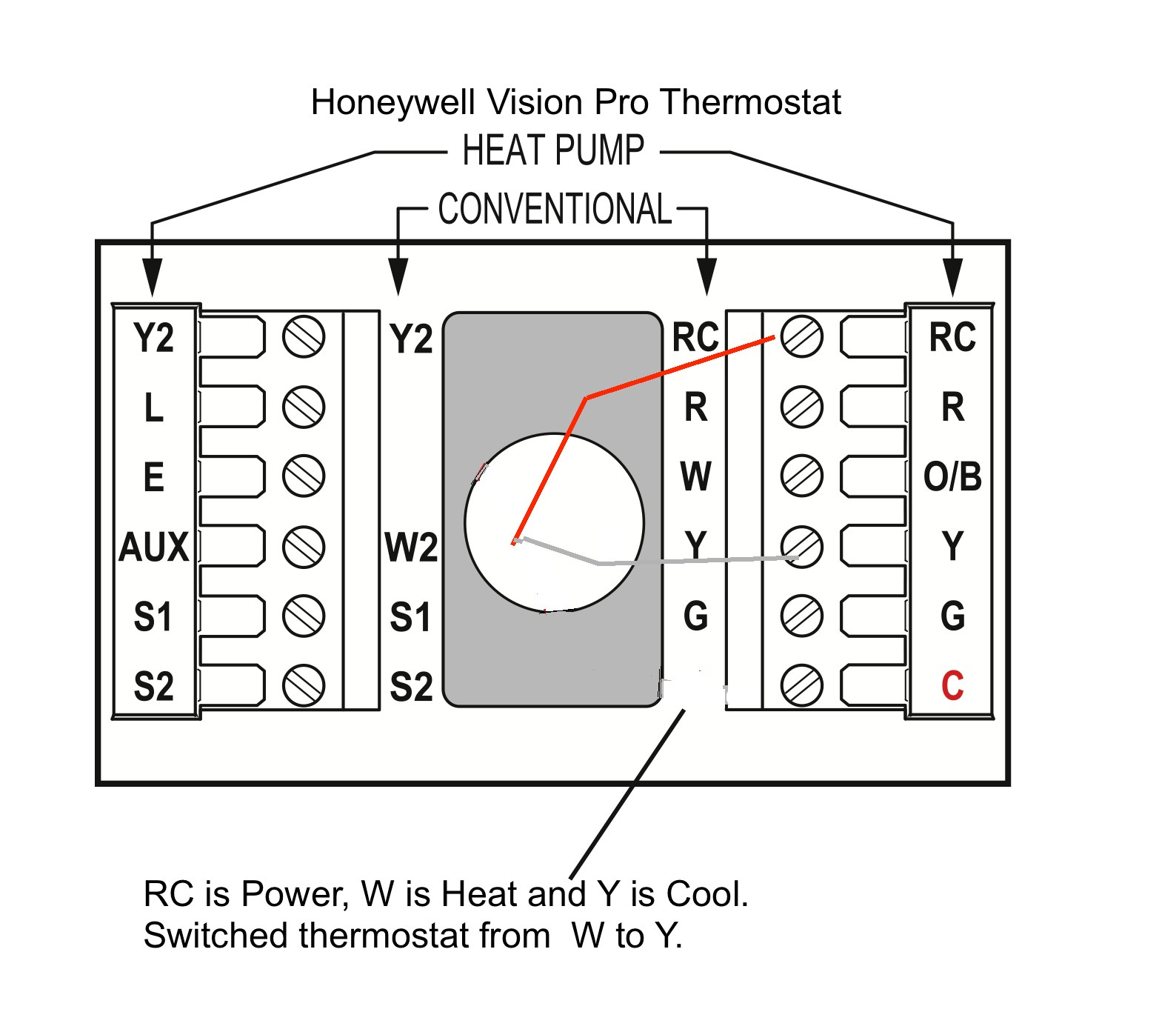 Radiant Heat: Thermostat Wiring For Radiant Heat - Nest Thermostat Wiring Diagram For Radiant Heat And Slab Sensor