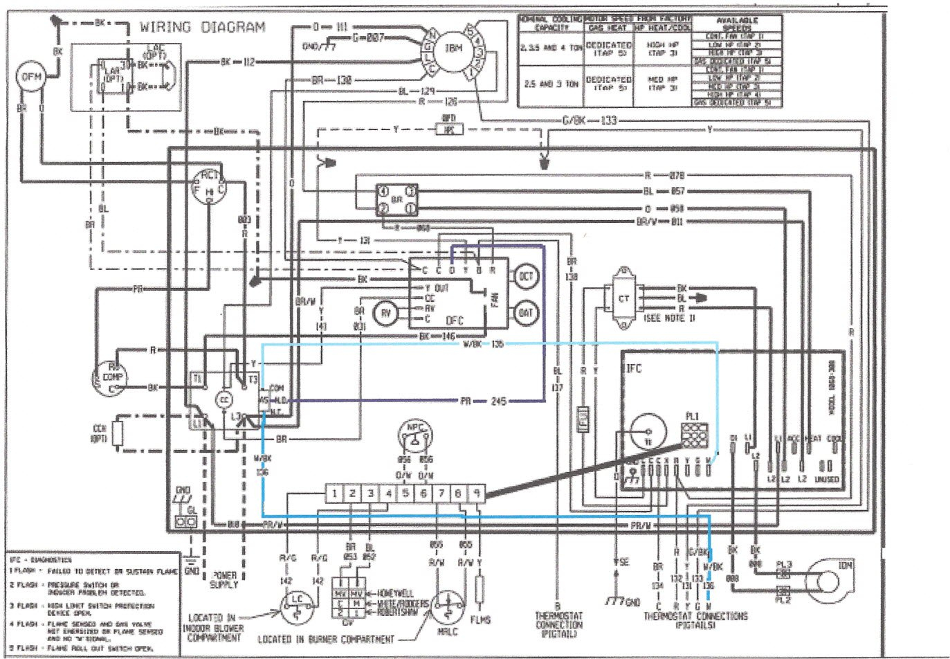 Rheem Heat Pump Thermostat Wiring Diagram | Wiring Diagram - Weatherking Heat Pump Wiring Diagram For Nest 2