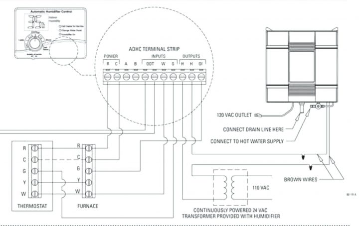 Nest Wiring Diagram Air Conditioner