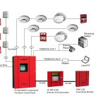 Texecom Smoke Detector Wiring Diagram | Wiring Diagram   Nest Fire Alarm Wiring Diagram