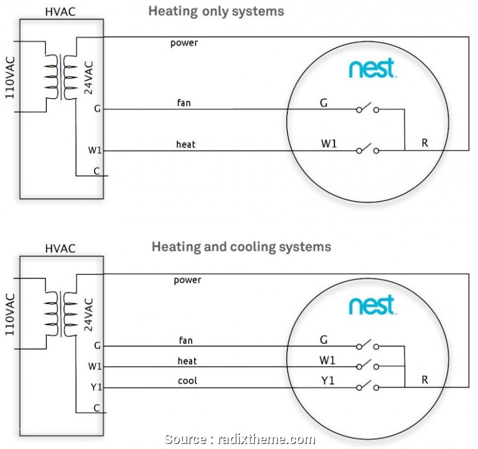 The Nest Thermostat 2Wire Wiring Diagram | Best Wiring Library - Nest Thermostat Heat Only Wiring Diagram
