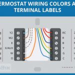 Thermostat Wiring Guide   Wiring Diagrams Click   Round Nest Thermostat Honeywell Wiring Diagram