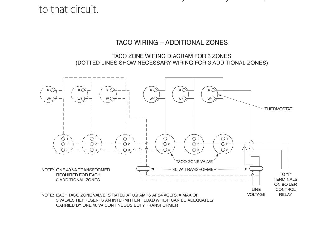 Thermostat Wiring Taco Wire Color