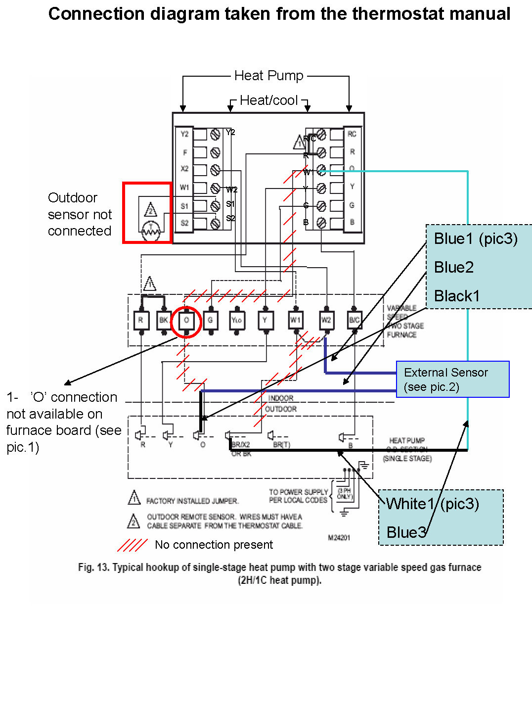 Trane Gas Furnace Wiring - Wiring Diagram - Wiring Diagram Dual Fuel Nest Outdoor Sensor