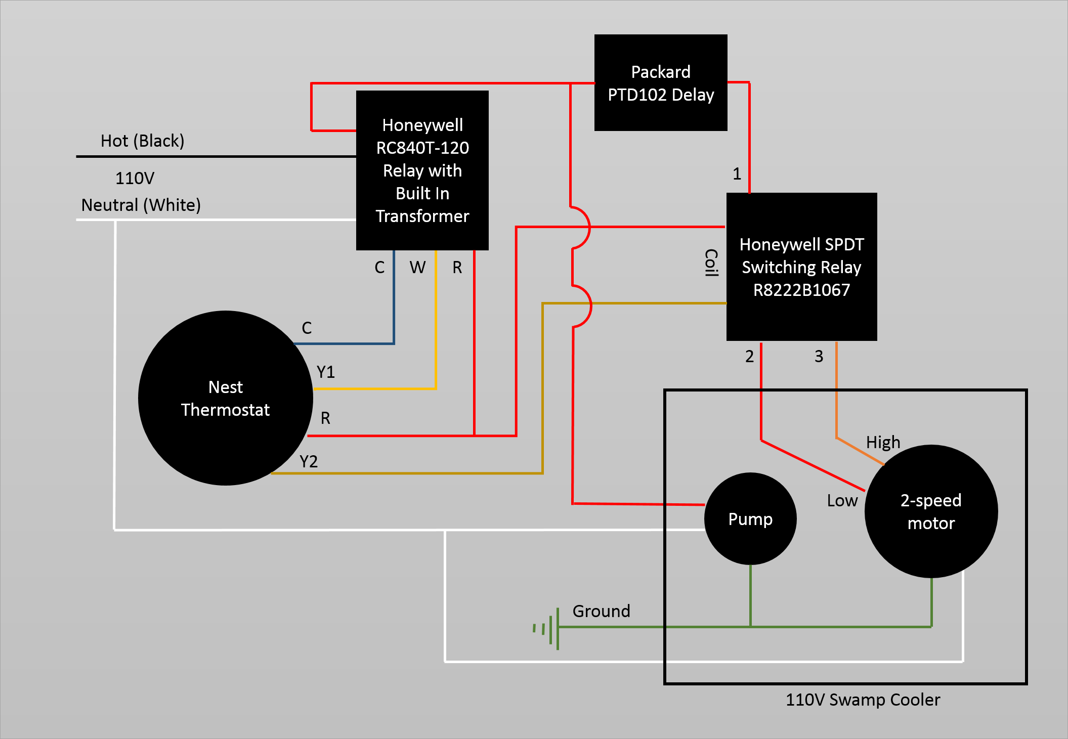 Wiring - Controlling 110V Swamp Cooler Using Nest Thermostat - Home - Nest Humidifier Wiring Diagram With No C Terminal