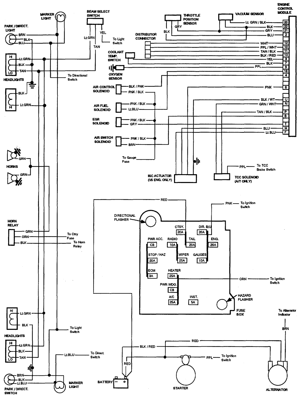 Wiring Diagram For 87 Chevy Monte Carlo - Data Wiring Diagram Today - Nest 2.8 Wiring Diagram