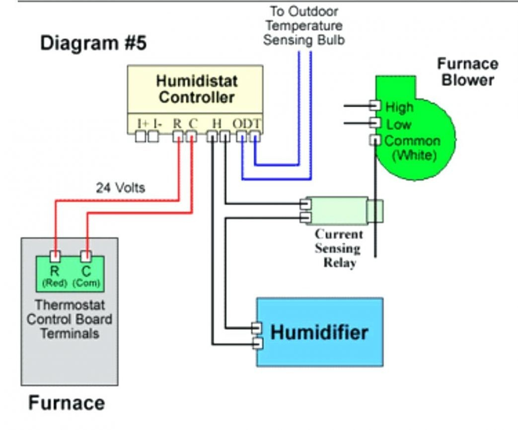 Wiring Diagram For Bryant Humidifier - Detailed Wiring Diagram - Aprilaire 700 Wiring Diagram Nest