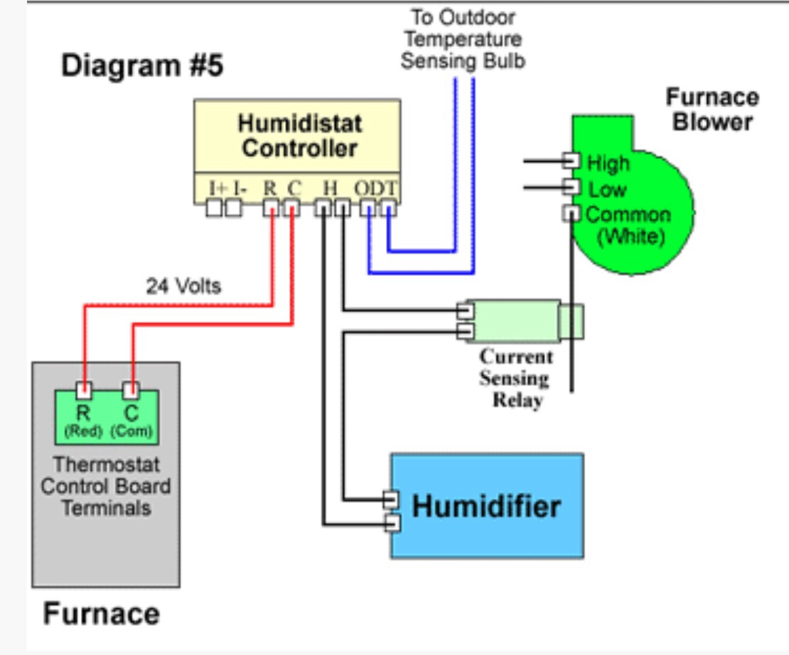 Wiring Diagram For Bryant Humidifier | Wiring Diagram - Bryant Evolution Thermostat Wiring Diagram Convert To Nest