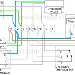 Wiring Diagram For Central Heating System   Data Wiring Diagram Today   Nest Wiring Diagram For Boiler System