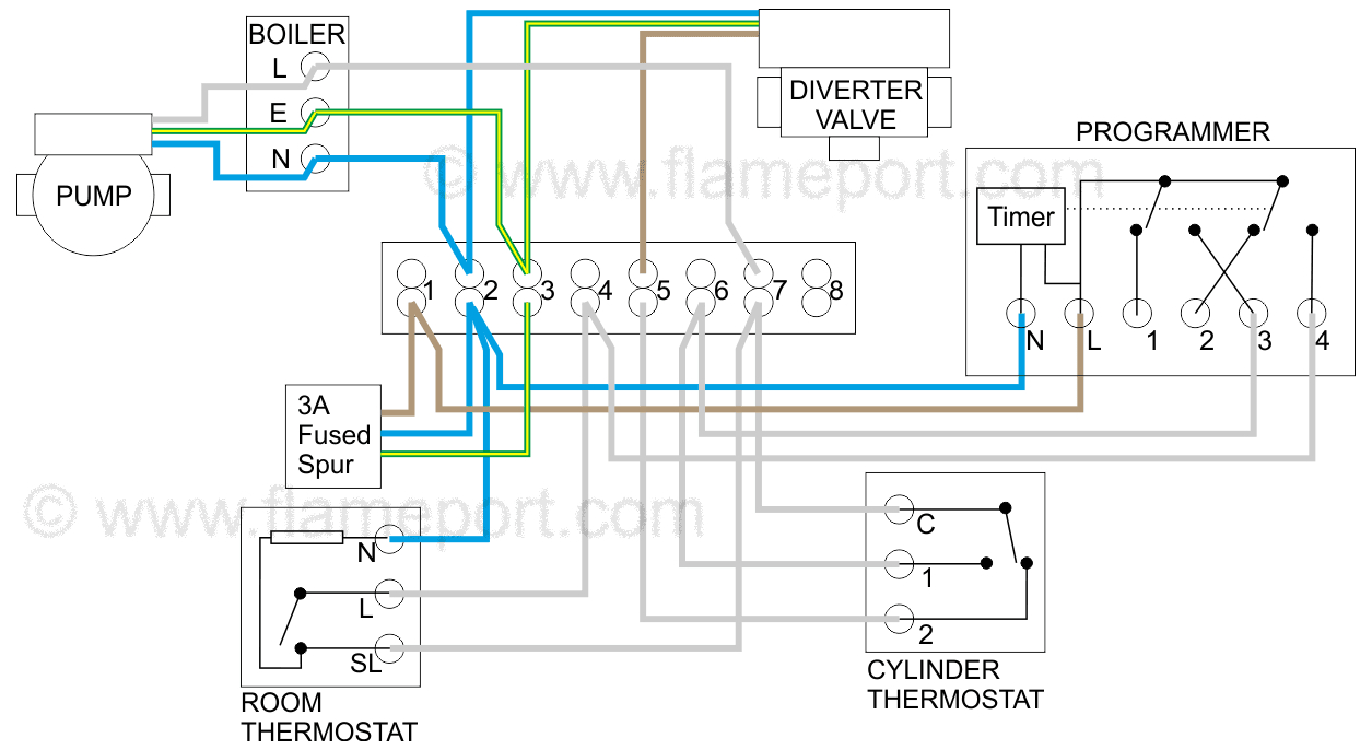 Wiring Diagram For Central Heating System - Data Wiring Diagram Today - Nest Wiring Diagram For Boiler System