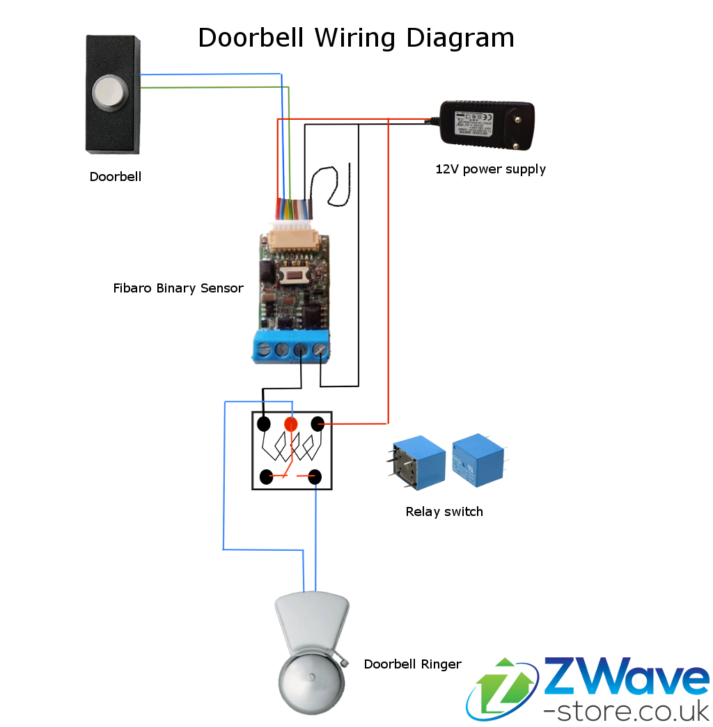 Wiring Diagram Nest Doorbell 4 Hello Chime Box Examples Sound Line - Nest Chime Wiring Diagram