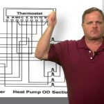 Wiring Of A Two Stage Heat Pump   Youtube   Wiring Diagram Single Stage Heat Pump No Aux Heat Nest Thermostat