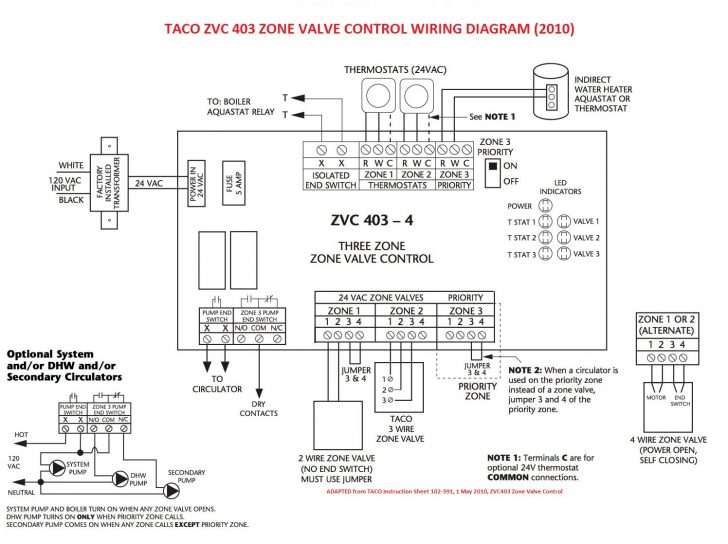 Nest Thermostat Wiring Diagram For Radiant Heat And Slab Sensor